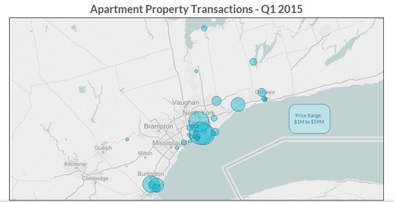 2015 Q1 Transactions Bubble Chart