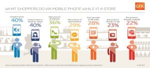 GfK-Infographic-Mobile-in-Retail-Total