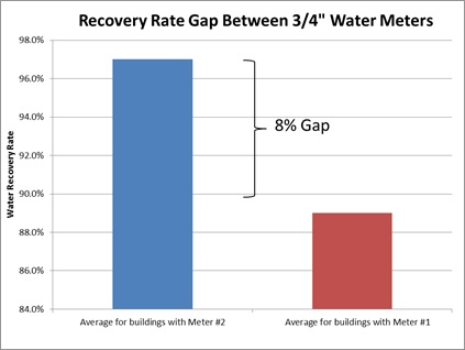 recovery-rate-graph