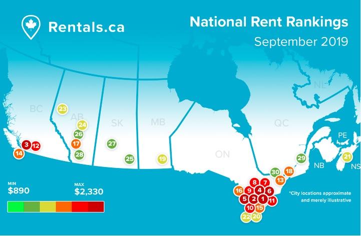 rental rates September 2019